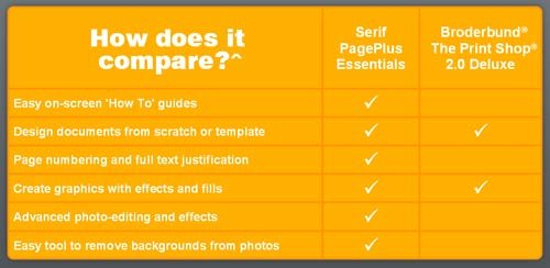 PagePlus Essentials Comparison Chart