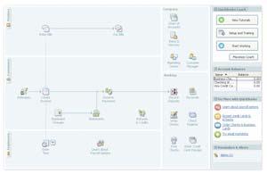 QuickBooks Pro Home Page