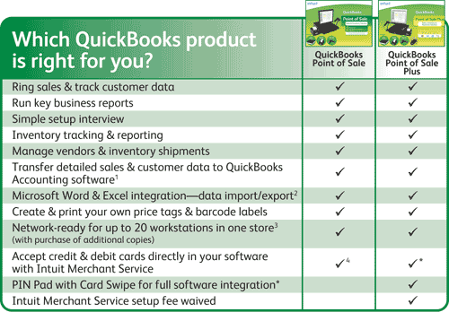 QuickBooks Point of Sale Comparison
