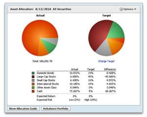 Quicken Home & Business 2011 Asset Allocation