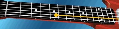 Rock Guitar For Dummies--Finger Tracker