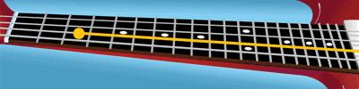 eMedia Bass For Dummies--Tracker