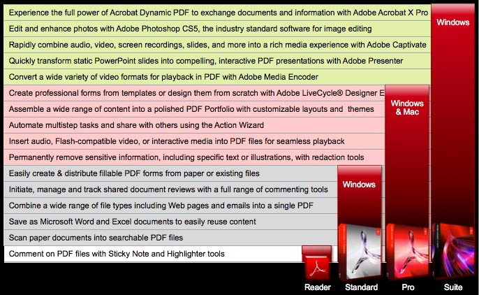 Amazon. Com: adobe acrobat x professional student & teacher edition.