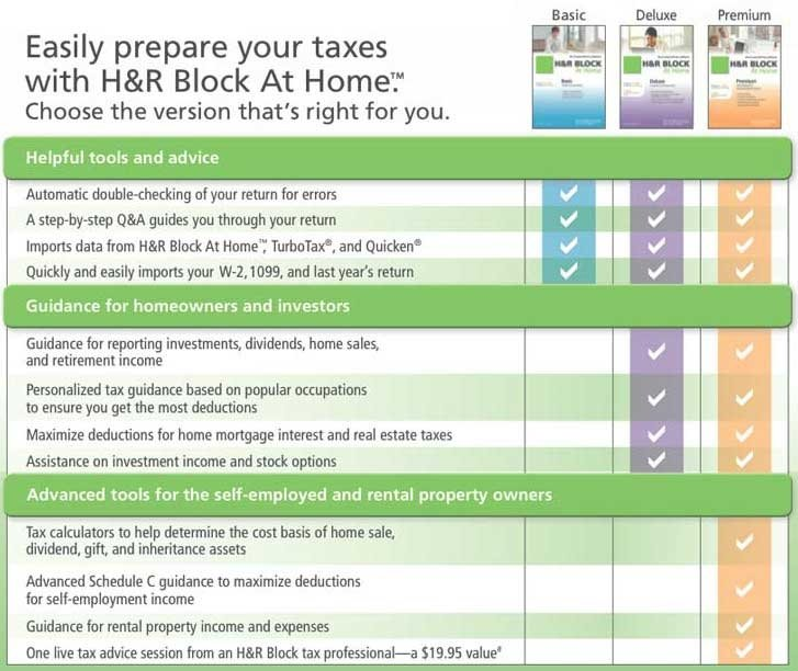 best tax filing software
