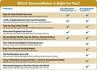 resumemaker professional 17 vs resumemaker ultimate 6