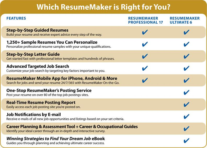 ResumeMaker Ultimate 6. View Larger.  Job Resume Maker