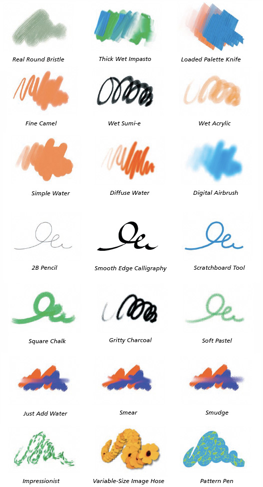 painter essentials 5 mac download