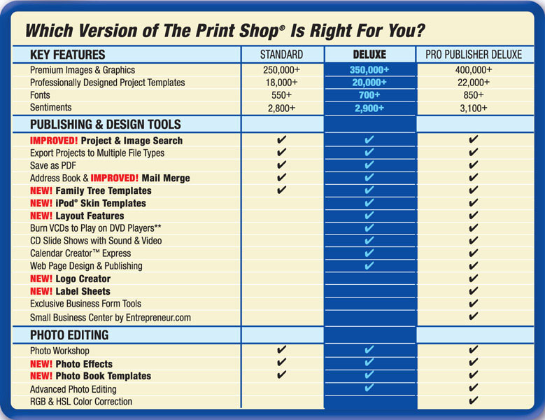 Amazon The Print Shop 22 Deluxe Old Version