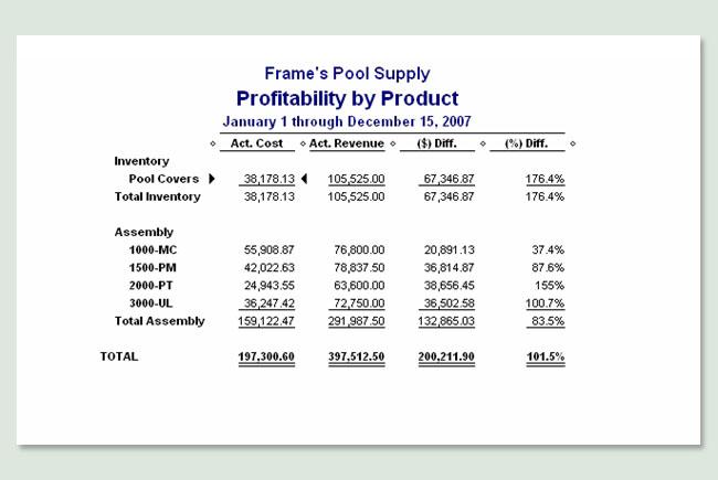Amazon.com: QuickBooks Premier Manufacturing and Wholesale Edition ...