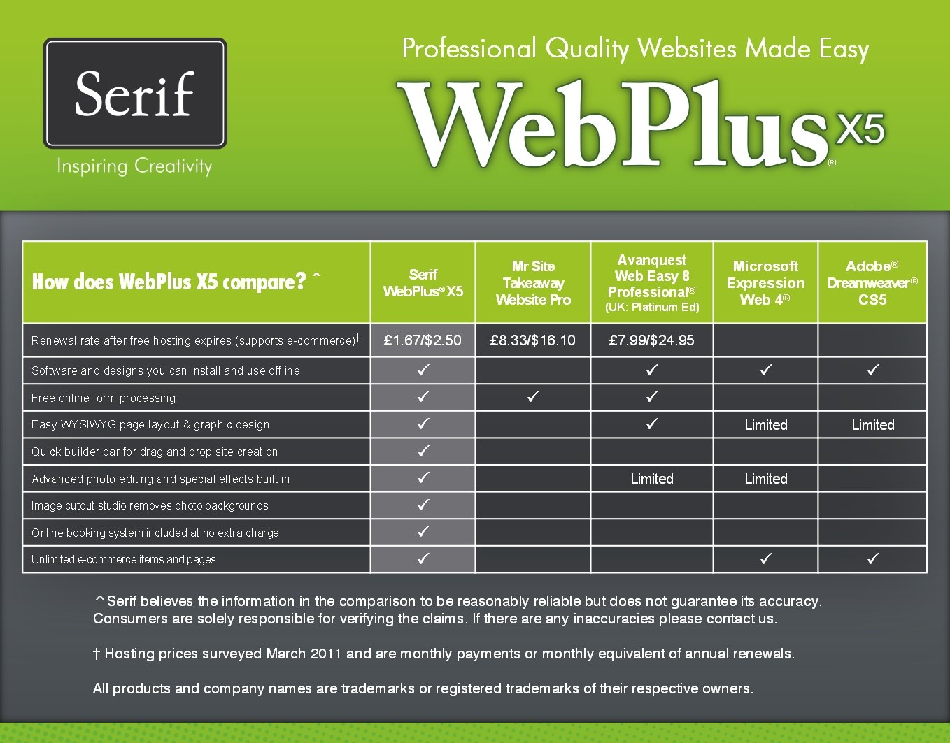 Amazon.com: Serif WebPlus X5: Software