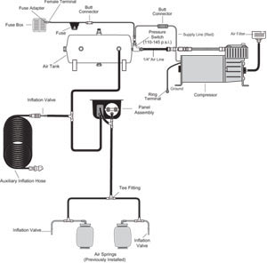 Schematic for the Air Lift 25690 Quick Shot Air Compressor System
