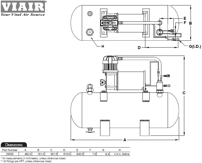 B000X9LTXA.03.lg amazon com viair 150 psi high flow air source kit automotive viair train horn wiring diagram at alyssarenee.co