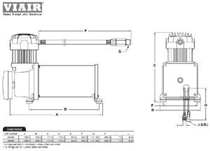Dimensional design drawing for one of the two 350C compressors included with the VIAIR X'treme Duty Onboard Air System