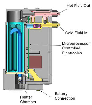 Heated wash technology explained and the AlphaTherm AT-380D diagramed