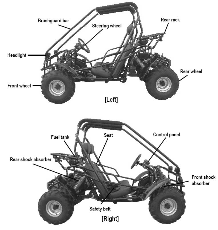 Go Kart Frame Specs - Page 6 - Frame Design & Reviews ✓