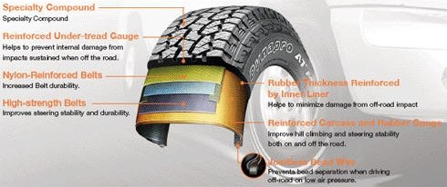 RF10 2 - Hankook DynaPro AT-m RF10 Off-Road Tire - 245/75R16 109T