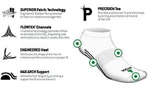 FITSOK CF2 Cushion Low Cut Sock attributes