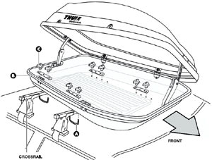 A schematic demonstration of the the assembly of the Thule 682 Sidekick Rooftop Cargo Box