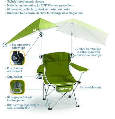 Amazon.com  sc 1 st  Amazon.com & Amazon.com : Sport-Brella Umbrella Chair Blue : Sun Shelters ...