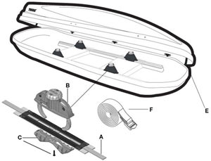 Schematic of the mounting parts and procedure of the Thule Ascent Rooftop Cargo Box
