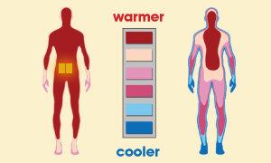 Keep your core temp warm