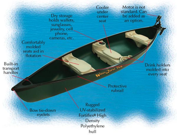 KL Industries Water Quest 156 Square Back Canoe | Canoes Cheap