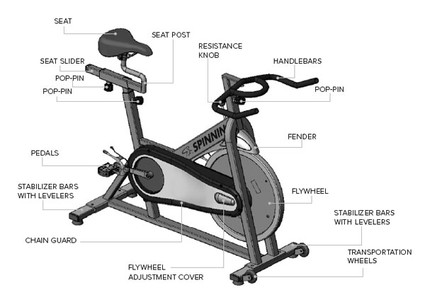 Amazon Com Spinner Fit Authentic Indoor Cycle By Mad