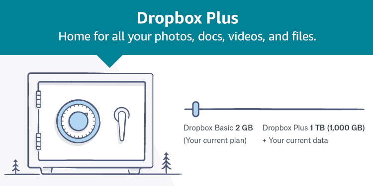 Dropbox Plus: Home for all your photos, videos, and files.