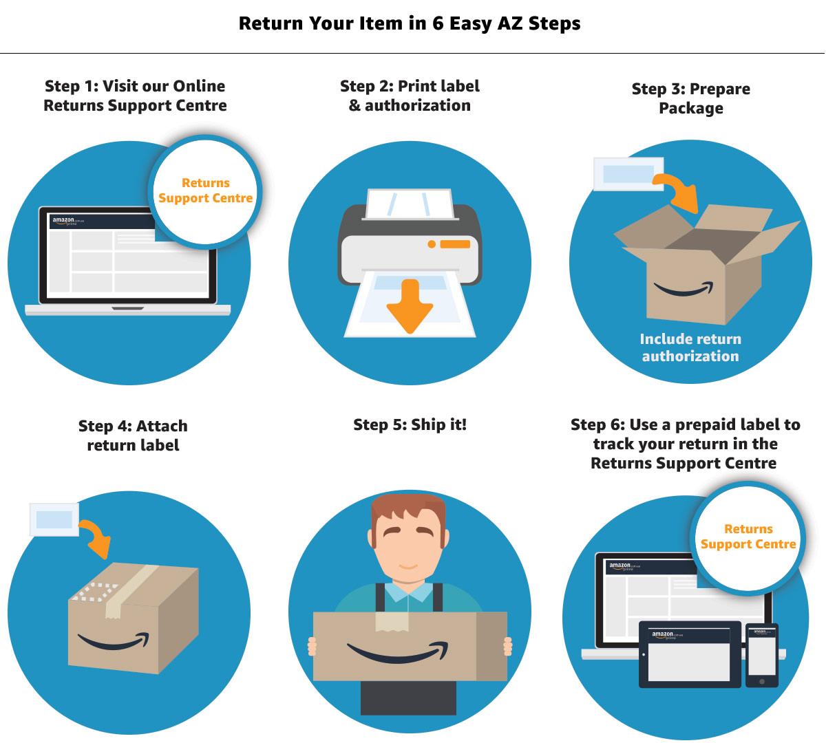 amazon online returns