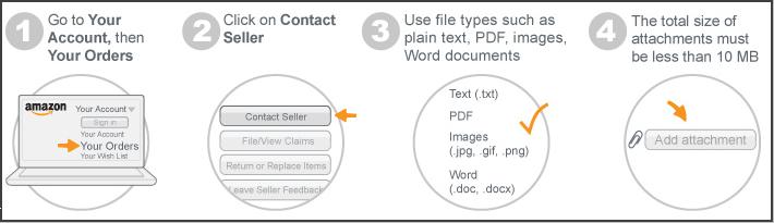 Buyer Seller Messaging