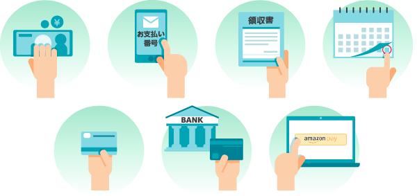 Amazon カスタマー サービス 日本
