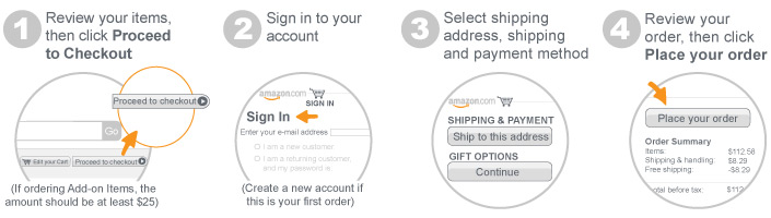 Proceed to checkout four step infographic based on topic bullet points. 1 review your items then click proceed to checkout. 2 Sign in your account. 3 Select shipping address. 4 Review your order, then click place your order.