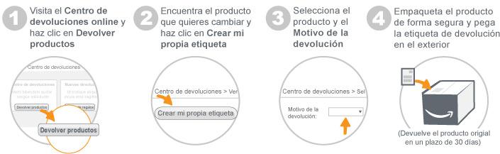 Amazon.es Ayuda: Cambia un producto por otro