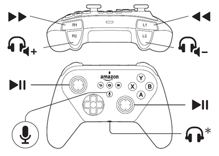 Image result for game controller features
