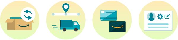 Opciones de autoservicio para devoluciones, localizar un paquete o modificar tu método de pago y datos de tu cuenta