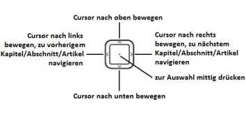 Image of 5-way controller