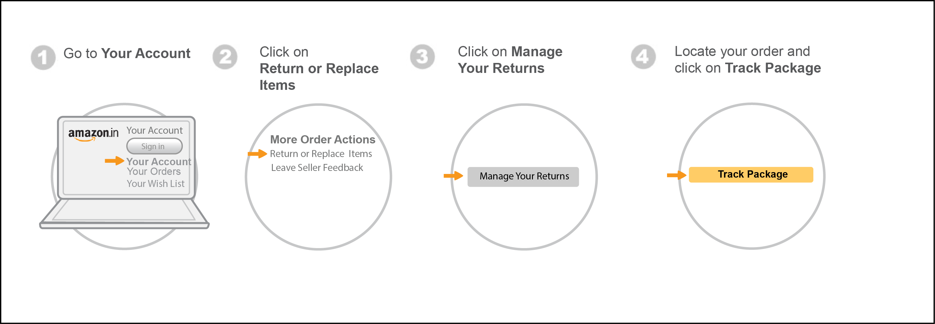Amazon.in Help: Track Your Return