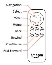 Amazon.de Hilfe: Fernbedienung - Grundlagen