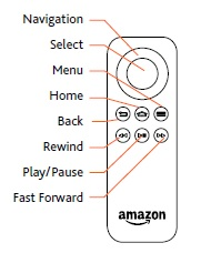 Navigating your remote