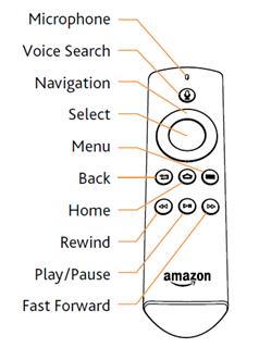 Amazon.com Help: Remote Basics