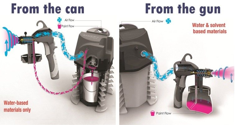 how to use spray pump of mortein