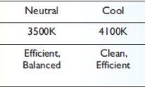 Best Seller Philips LED Dimmable A19 Frosted Light Bulb: 800-Lumen, 2700-Kelvin, 9.5-Watt (60-Watt Equivalent), E26 Base, Soft White, 1-Pack
