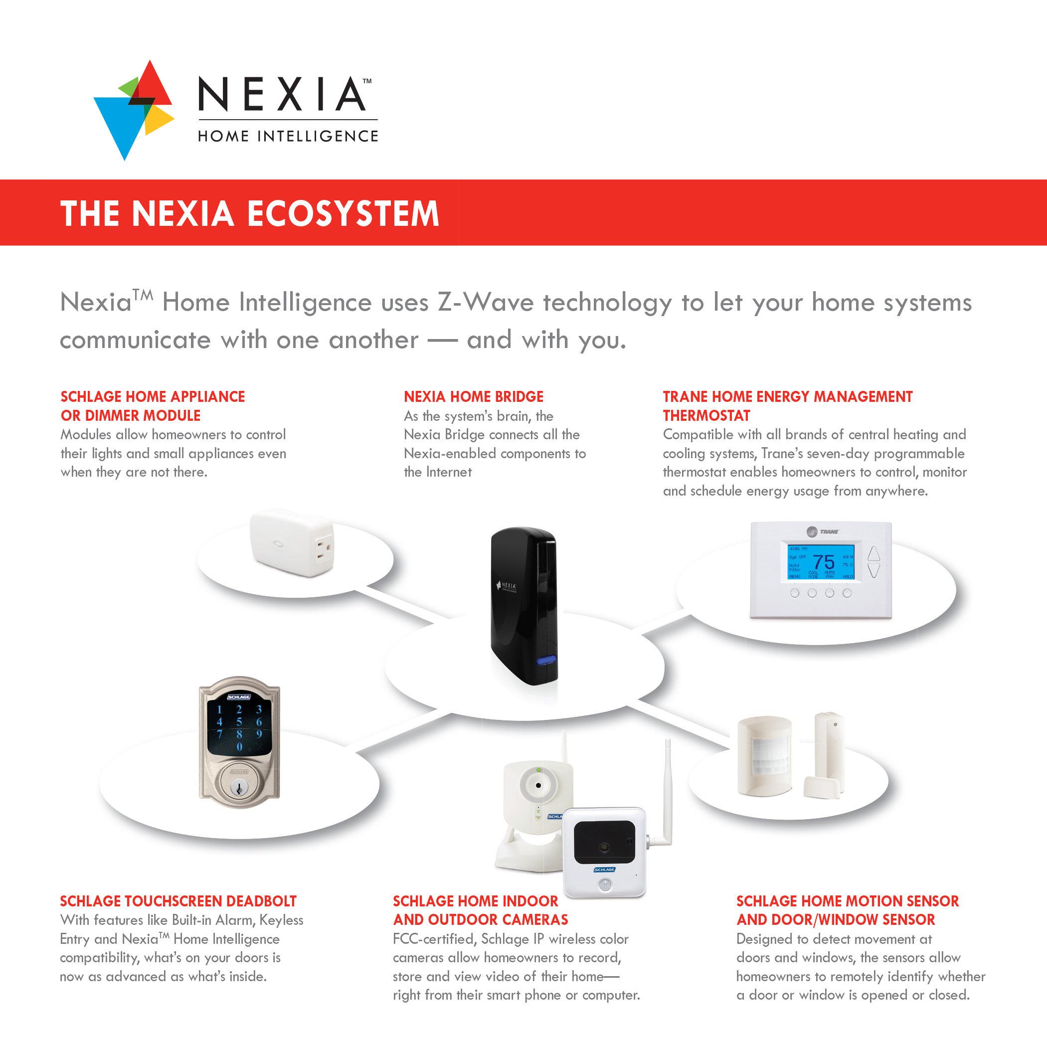 Amazon Com Nexia Z Wave Start Bundle Sk101 Includes