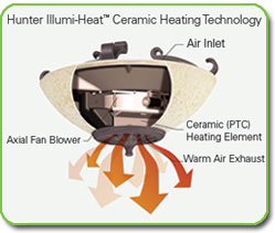 Hunter 21894 52 Inch Westover Heater Fan Ceiling Fans