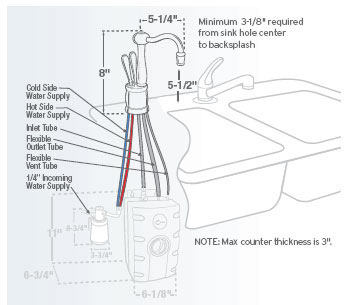c26 B0012VQ3IY 3 l insinkerator sst fltr roselawnlutheran hot cold water dispenser wiring diagram at reclaimingppi.co