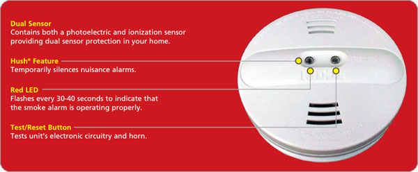 kidde pi9010 dual sensor battery operated smoke alarm smoke detectors. Black Bedroom Furniture Sets. Home Design Ideas