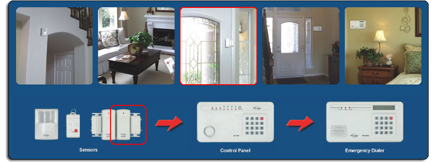 This window/door sensor works with your existing Skylink system to keep your home or business secure.  sc 1 st  Amazon.com & Amazon.com: Skylink WT-433 Window/Door Sensor: Home Improvement