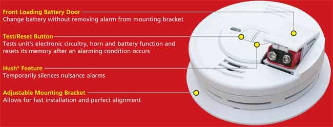 Kidde 0976 2 Front Load Battery Operated Ionization Sensor Smoke