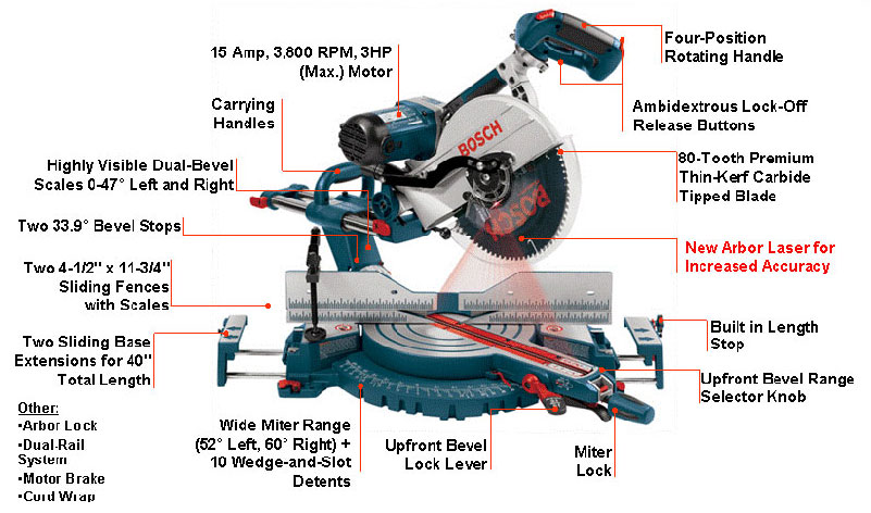 Bosch gcm12sd miter saw download instruction manual pdf.
