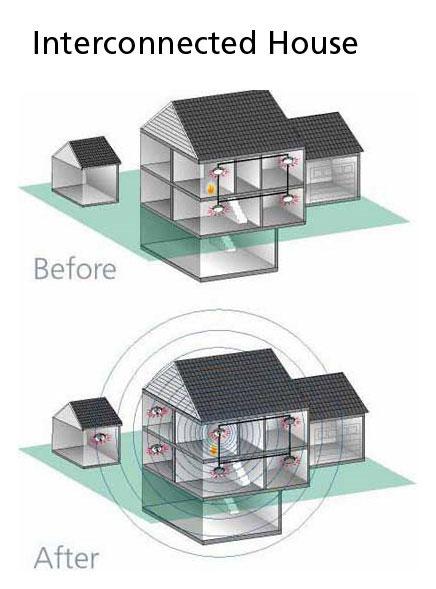 kidde 1279 9999 rf sm ac hardwire smoke alarm with battery backup interconnectable. Black Bedroom Furniture Sets. Home Design Ideas